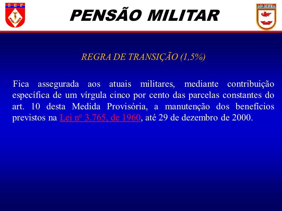 PENSÃO MILITAR REGRA DE TRANSIÇÃO (1,5%) Fica assegurada aos atuais militares, mediante contribuição específica de um vírgula cinco por cento das parc