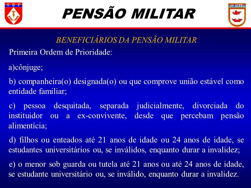PENSÃO MILITAR BENEFICIÁRIOS DA PENSÃO MILITAR Primeira Ordem de Prioridade: a)cônjuge; b) companheira(o) designada(o) ou que comprove união estável c