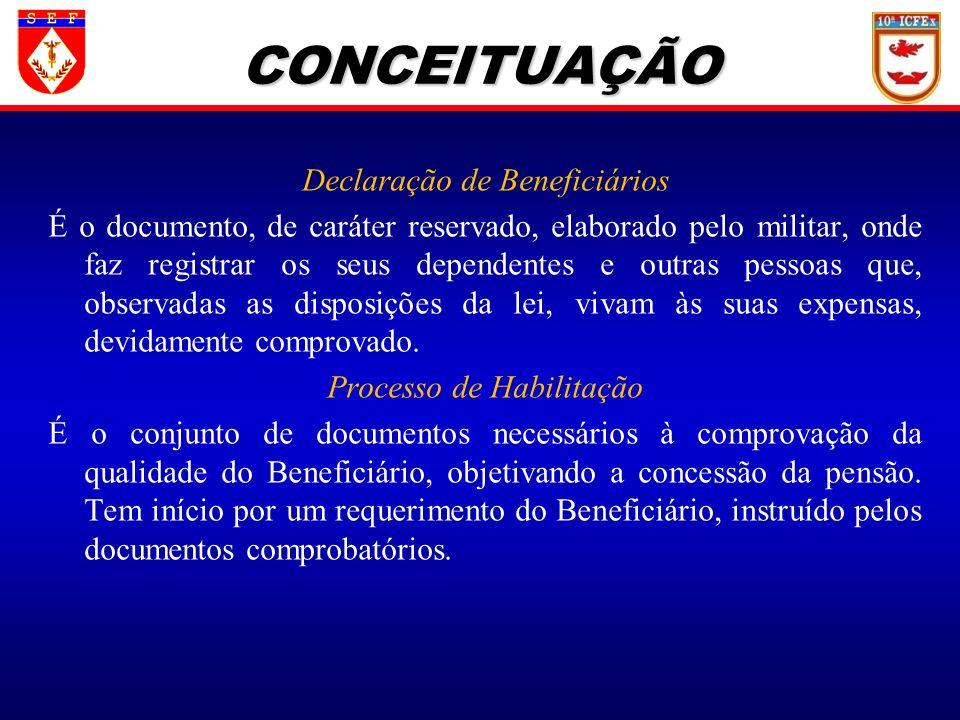 Declaração de Beneficiários É o documento, de caráter reservado, elaborado pelo militar, onde faz registrar os seus dependentes e outras pessoas que,