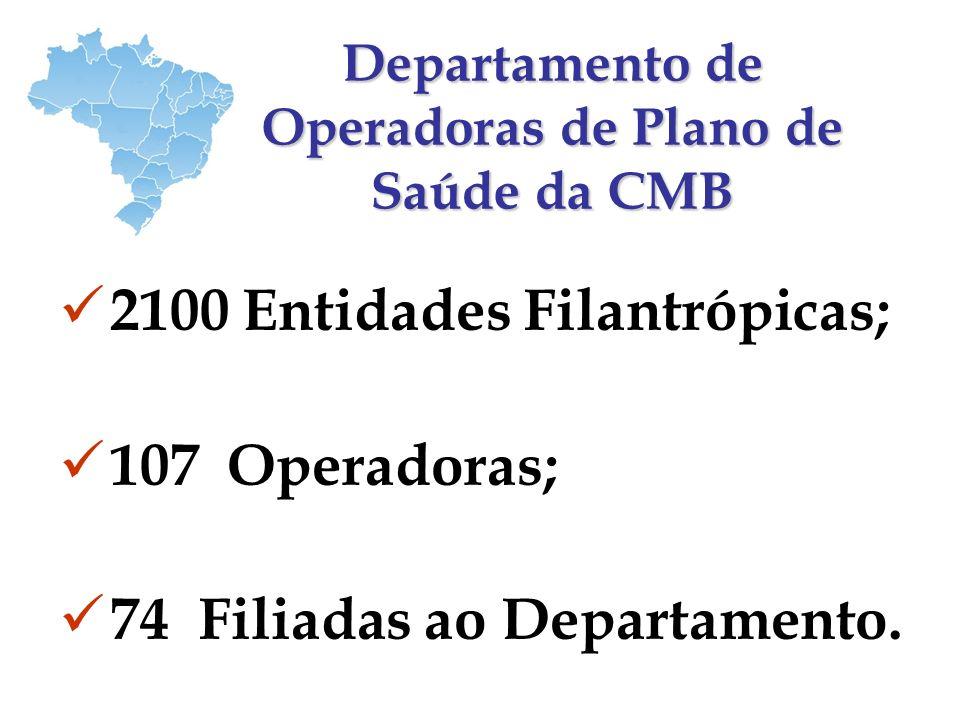 2100 Entidades Filantrópicas; 107 Operadoras; 74 Filiadas ao Departamento. Departamento de Operadoras de Plano de Saúde da CMB