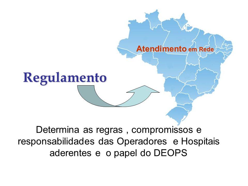 Regulamento Determina as regras, compromissos e responsabilidades das Operadores e Hospitais aderentes e o papel do DEOPS Atendimento em Rede