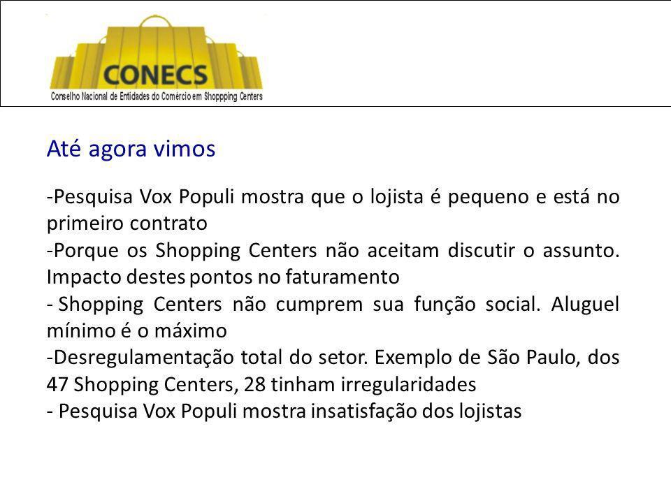 Até agora vimos -Pesquisa Vox Populi mostra que o lojista é pequeno e está no primeiro contrato -Porque os Shopping Centers não aceitam discutir o assunto.