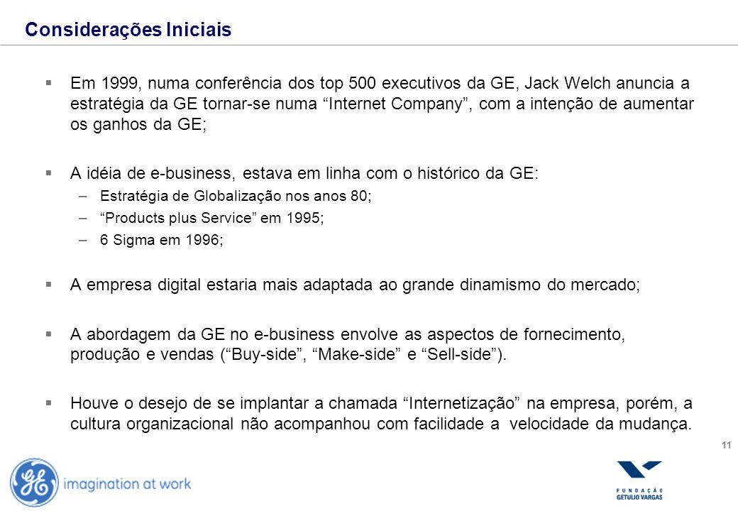 11 Em 1999, numa conferência dos top 500 executivos da GE, Jack Welch anuncia a estratégia da GE tornar-se numa Internet Company, com a intenção de au