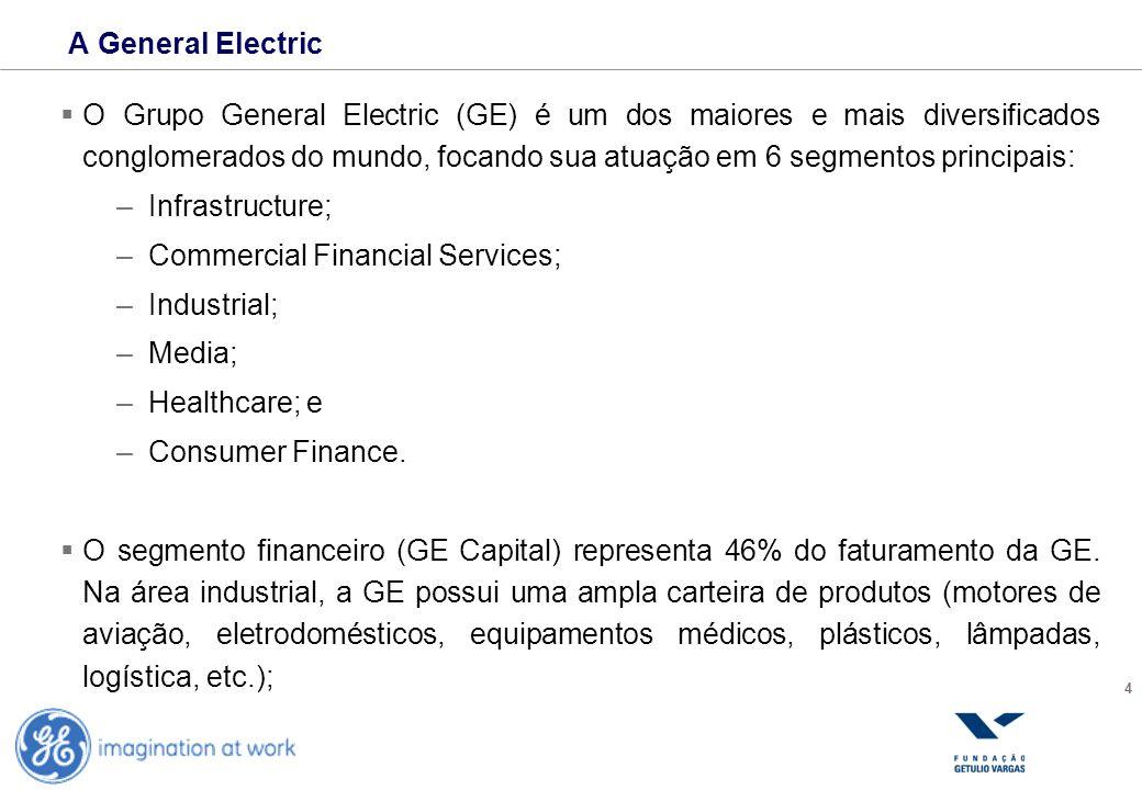 4 A General Electric O Grupo General Electric (GE) é um dos maiores e mais diversificados conglomerados do mundo, focando sua atuação em 6 segmentos p