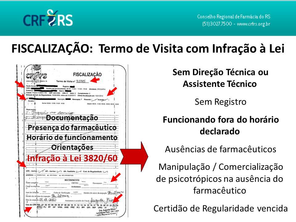 FISCALIZAÇÃO: Termo de Visita com Infração à Lei Sem Direção Técnica ou Assistente Técnico Sem Registro Funcionando fora do horário declarado Ausência