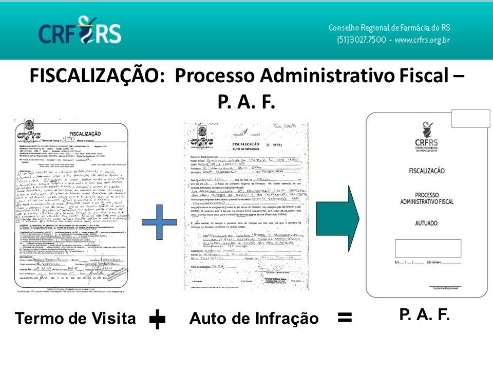 FISCALIZAÇÃO: Processo Administrativo Fiscal – P. A. F. Termo de VisitaAuto de Infração P. A. F. =