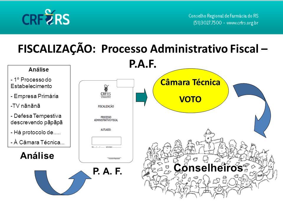 FISCALIZAÇÃO: Processo Administrativo Fiscal – P.A.F. Câmara Técnica VOTO P. A. F. Análise - 1º Processo do Estabelecimento - Empresa Primária -TV nãn