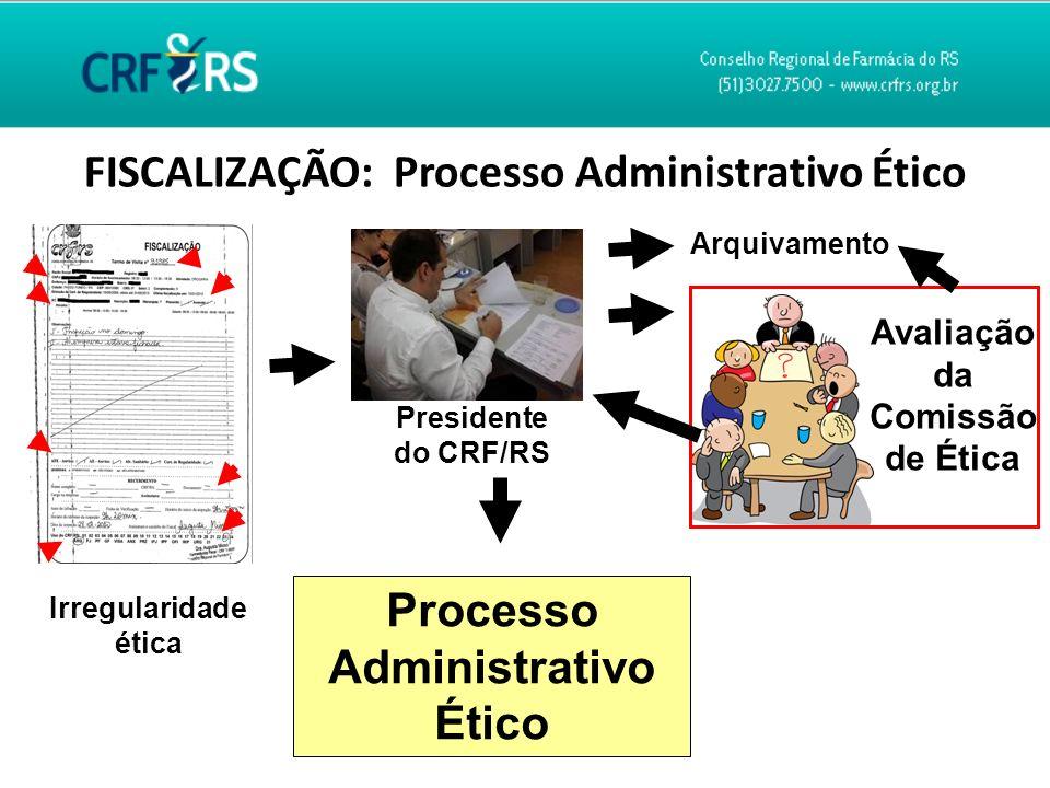 FISCALIZAÇÃO: Processo Administrativo Ético Irregularidade ética Presidente do CRF/RS Arquivamento Avaliação da Comissão de Ética Processo Administrat