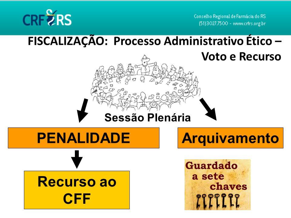 FISCALIZAÇÃO: Processo Administrativo Ético – Voto e Recurso Sessão Plenária PENALIDADEArquivamento Recurso ao CFF