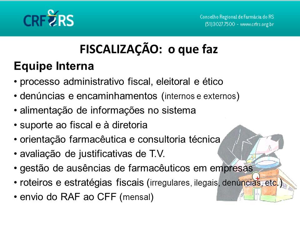+ FISCALIZAÇÃO: o que faz Equipe Interna processo administrativo fiscal, eleitoral e ético denúncias e encaminhamentos ( internos e externos ) aliment
