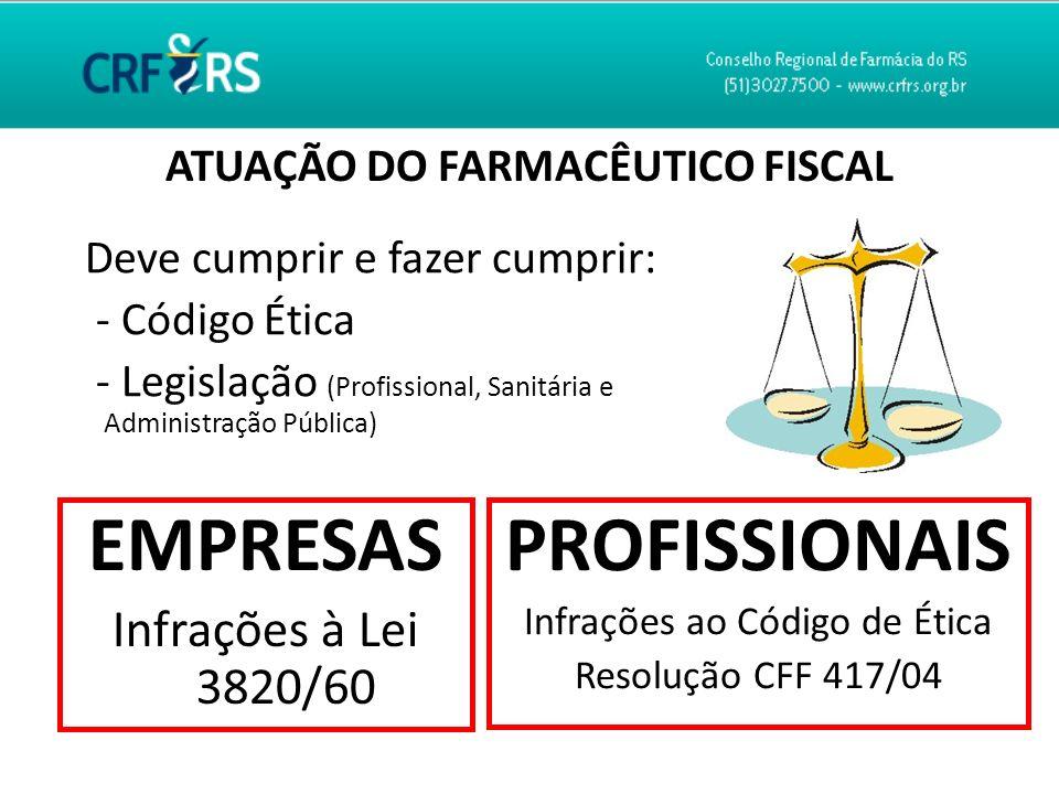 ATUAÇÃO DO FARMACÊUTICO FISCAL Deve cumprir e fazer cumprir: - Código Ética - Legislação (Profissional, Sanitária e Administração Pública) EMPRESAS In