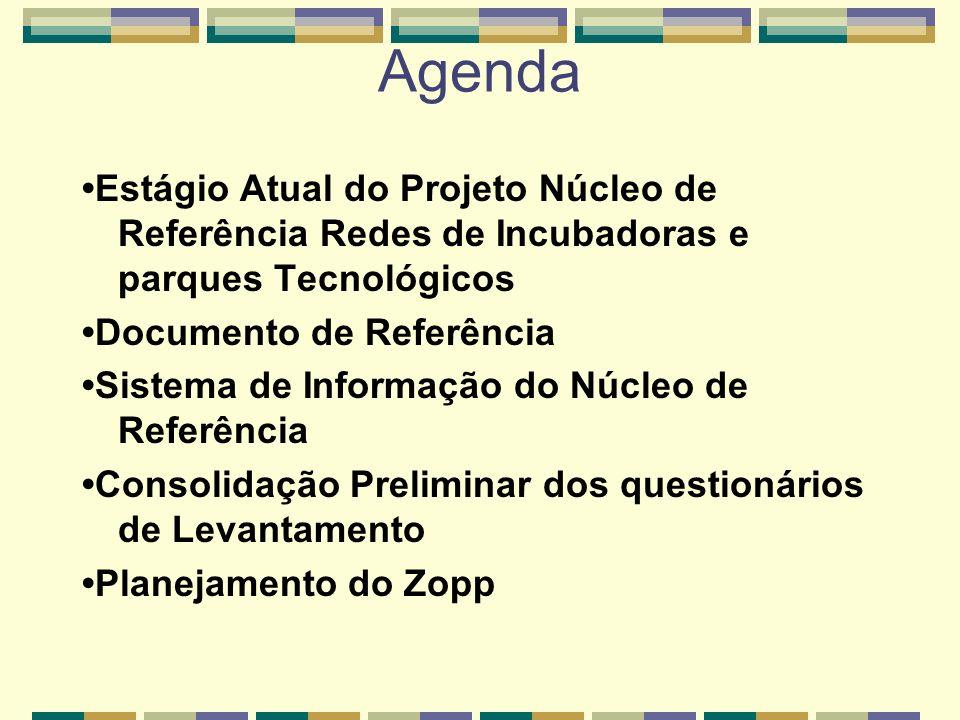 Projeto Sebrae/Anprotec