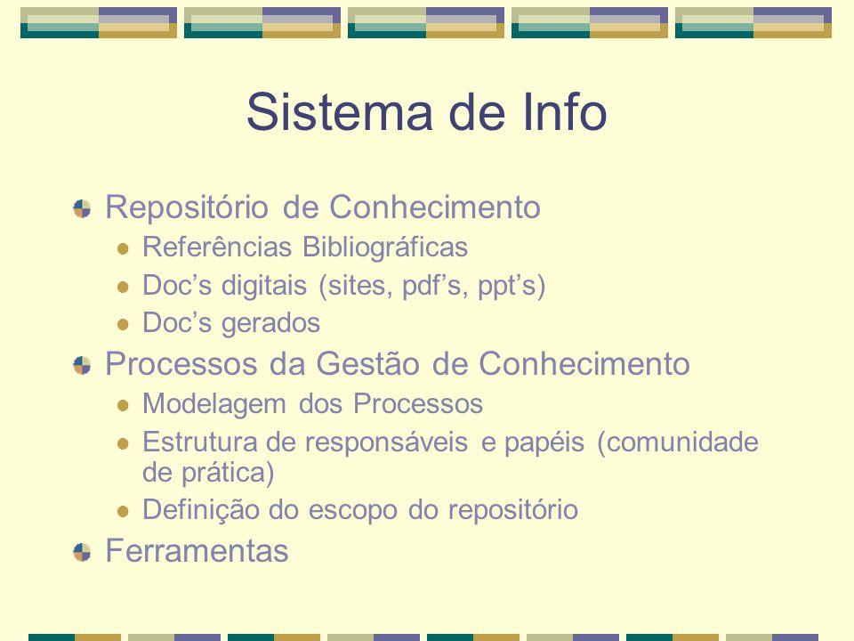 Sistema de Informação Www.redetec.org.br/redereferência Lista de Discussão Documentos (repositório)