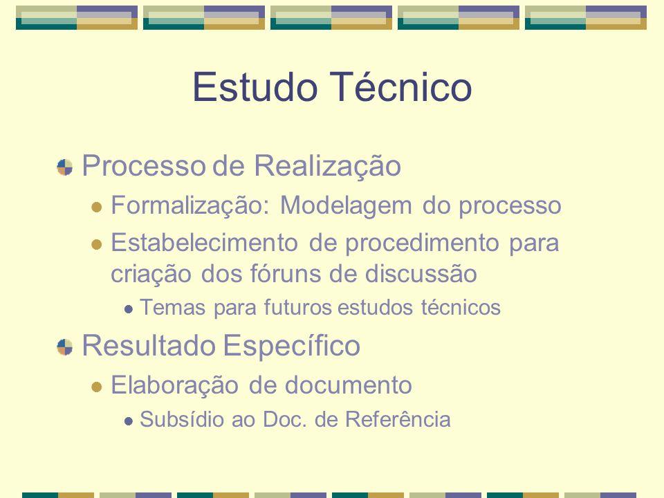 Sistema de Informação Estágio 2 Banco de Dados- Biblioteca Documentos gerados pelo NR Publicações Relacionados ao Tema tipo de informação necessárias para registros Artigos Sites E-mails Lista de Discussão Fórum de Discussão por temas