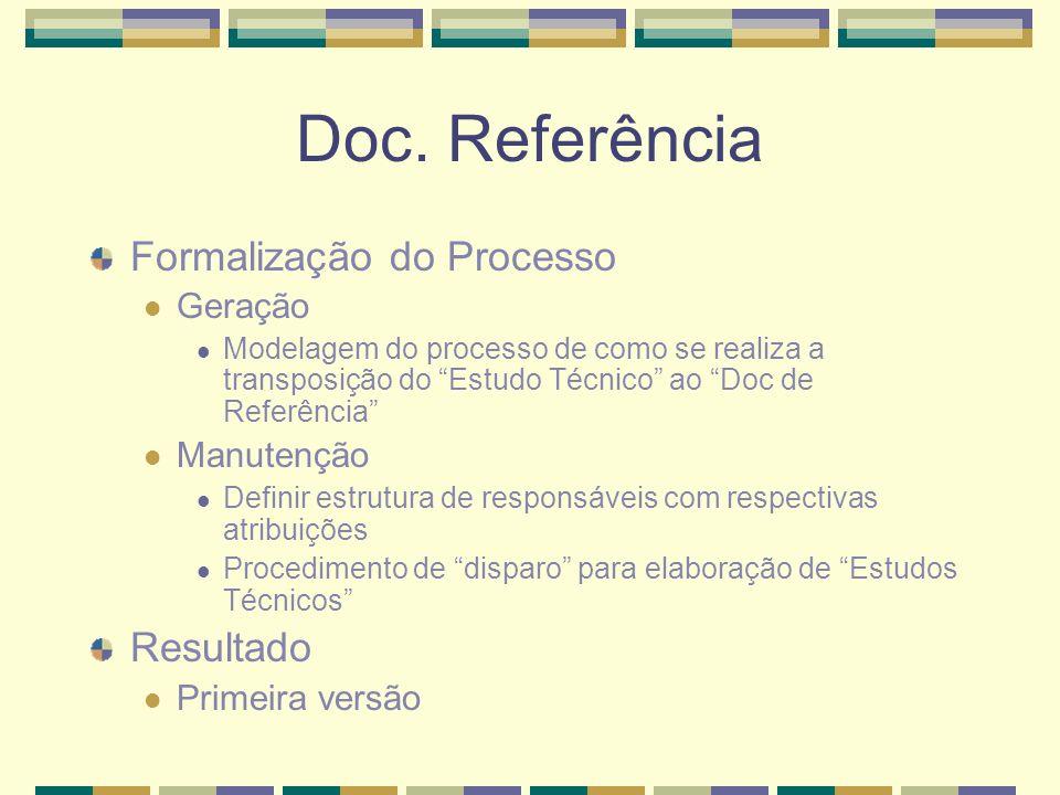 Sistema de Informação Estágio 2 cont Projeto Colaborativo de Documentos Estudo Técnico e seu processo Criação Revisão e Alteração Filtro etc Doc de Referência e seu processo Criação Revisão e Alteração Filtro etc Publicações Relacionados ao Tema Demais Documentos