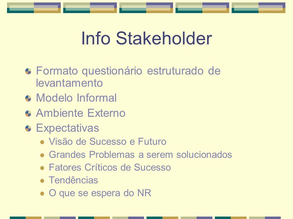 Workshop: Objetivos e Planos de Ação Input Estudo Doc Ref Info Stakeholders Consolidadas Lista de participantes Objetivos/Metas Plano de Ação/Indicadores de desempenho Orçamentos