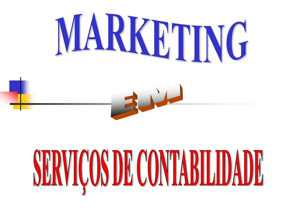 SERVIÇOS Medidas ESTRATÉGICAS para lançar e sustentar um serviço no mercado