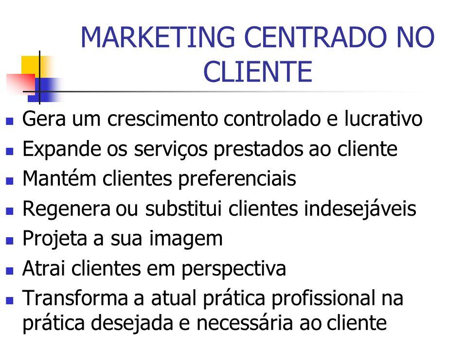 MARKETING CENTRADO NO CLIENTE Gera um crescimento controlado e lucrativo Expande os serviços prestados ao cliente Mantém clientes preferenciais Regene