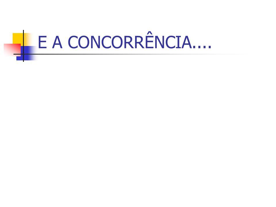 E A CONCORRÊNCIA....