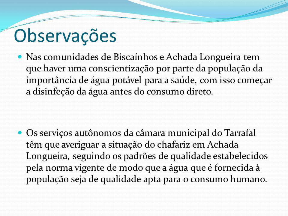 Nas comunidades de Biscaínhos e Achada Longueira tem que haver uma conscientização por parte da população da importância de água potável para a saúde,