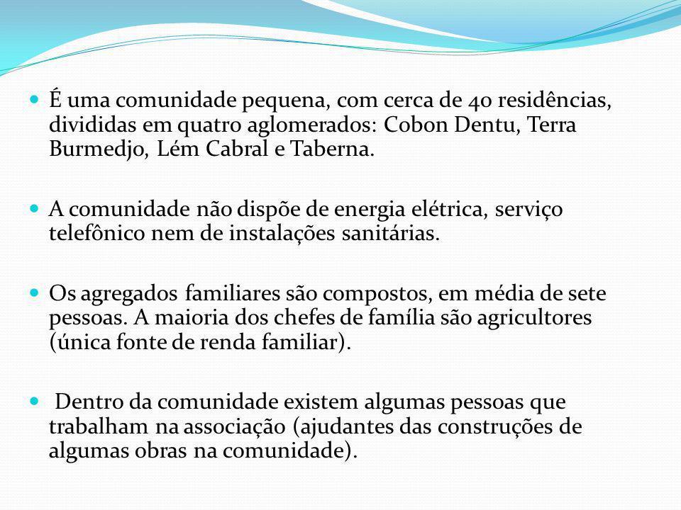 É uma comunidade pequena, com cerca de 40 residências, divididas em quatro aglomerados: Cobon Dentu, Terra Burmedjo, Lém Cabral e Taberna. A comunidad