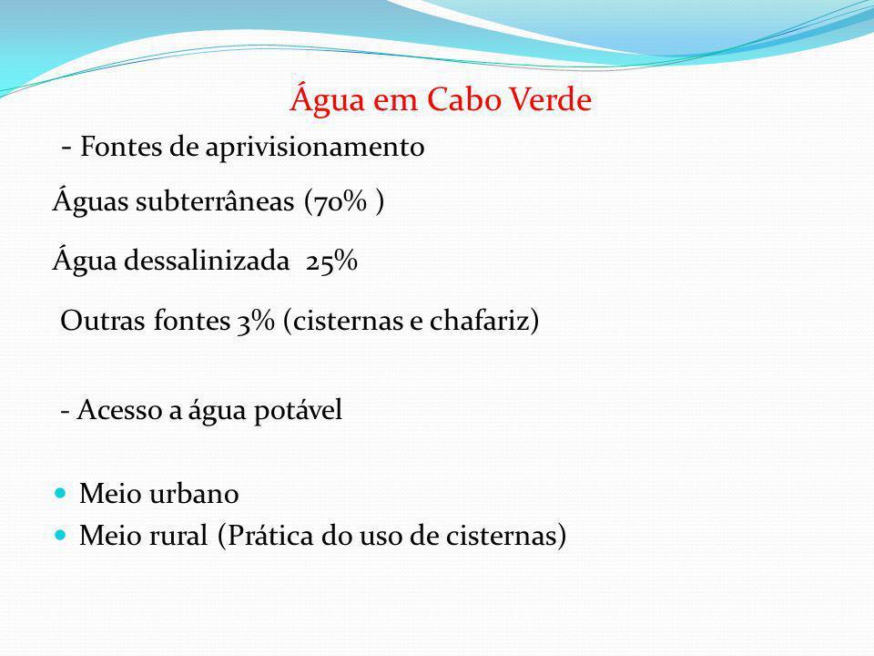 Água em Cabo Verde - Fontes de aprivisionamento Águas subterrâneas (70% ) Água dessalinizada 25% Outras fontes 3% (cisternas e chafariz) - Acesso a ág