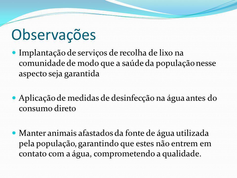Observações Implantação de serviços de recolha de lixo na comunidade de modo que a saúde da população nesse aspecto seja garantida Aplicação de medida