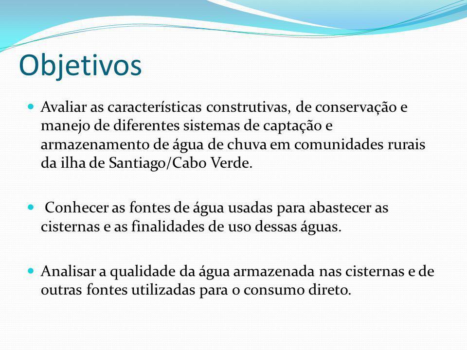 Objetivos Avaliar as características construtivas, de conservação e manejo de diferentes sistemas de captação e armazenamento de água de chuva em comu