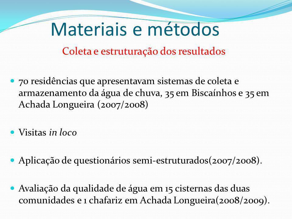 Materiais e métodos Coleta e estruturação dos resultados 70 residências que apresentavam sistemas de coleta e armazenamento da água de chuva, 35 em Bi