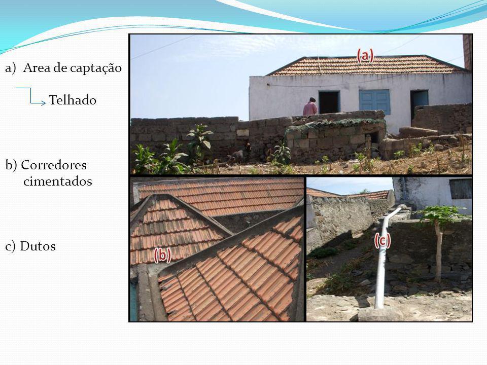 a)Area de captação Telhado b) Corredores cimentados c) Dutos