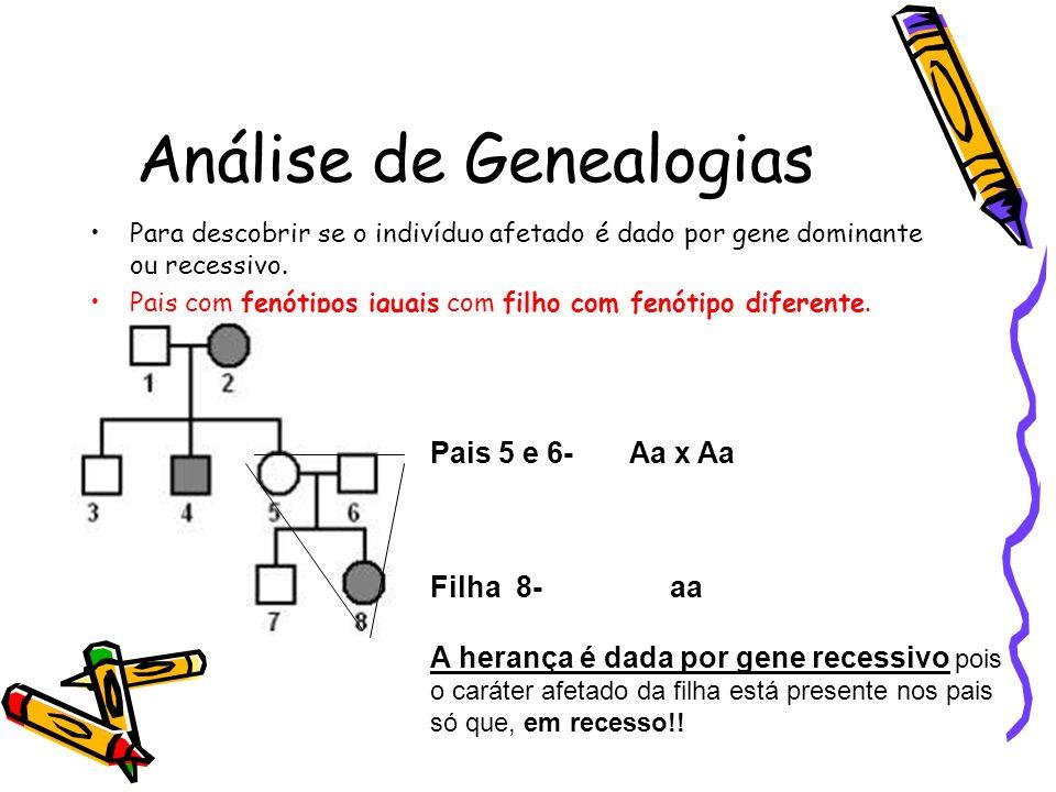 Análise de Genealogias Para descobrir se o indivíduo afetado é dado por gene dominante ou recessivo. Pais com fenótipos iguais com filho com fenótipo