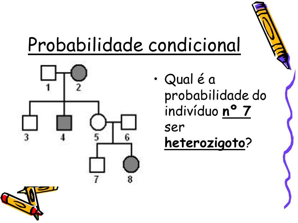 Probabilidade condicional Qual é a probabilidade do indivíduo nº 7 ser heterozigoto?