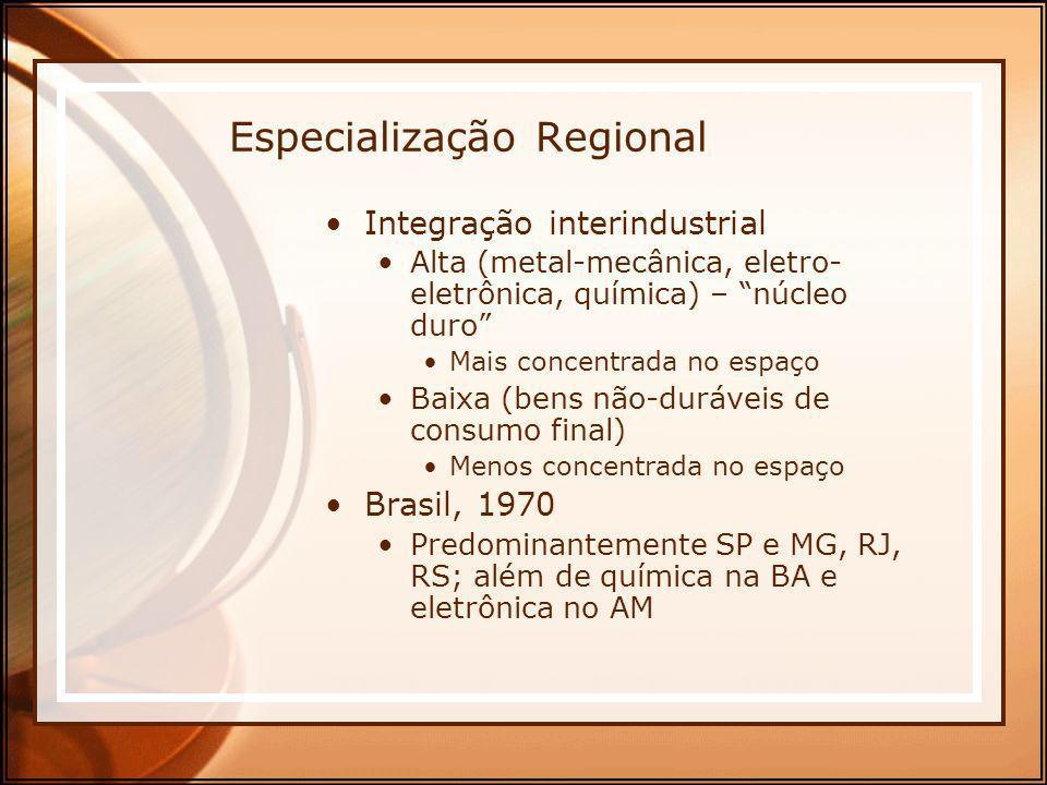 Especialização Regional Integração interindustrial Alta (metal-mecânica, eletro- eletrônica, química) – núcleo duro Mais concentrada no espaço Baixa (