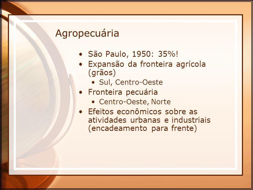 Agropecuária São Paulo, 1950: 35%! Expansão da fronteira agrícola (grãos) Sul, Centro-Oeste Fronteira pecuária Centro-Oeste, Norte Efeitos econômicos