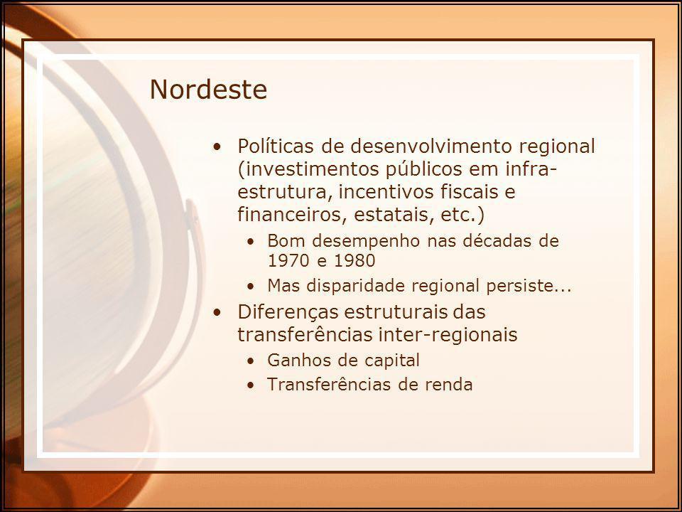 Nordeste Políticas de desenvolvimento regional (investimentos públicos em infra- estrutura, incentivos fiscais e financeiros, estatais, etc.) Bom dese