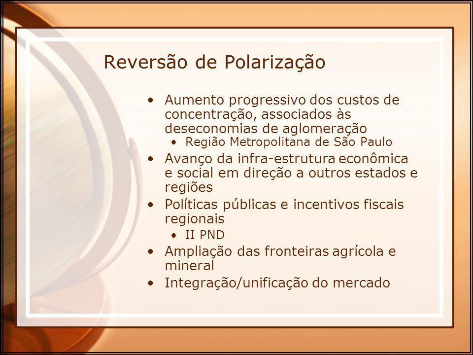 Reversão de Polarização Aumento progressivo dos custos de concentração, associados às deseconomias de aglomeração Região Metropolitana de São Paulo Av