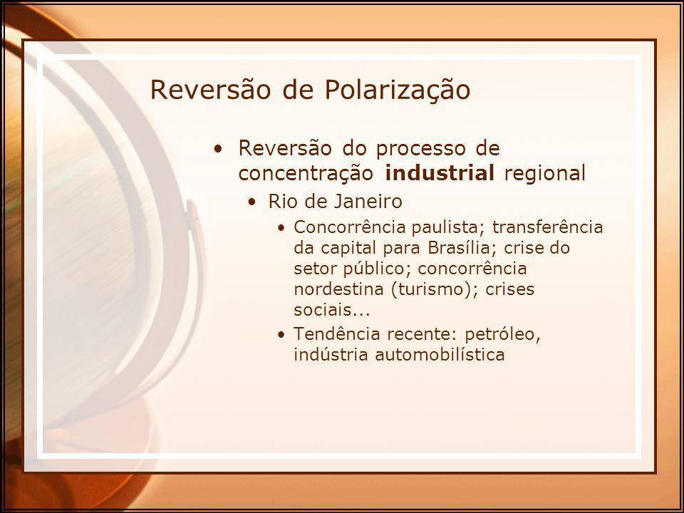 Reversão de Polarização Reversão do processo de concentração industrial regional Rio de Janeiro Concorrência paulista; transferência da capital para B
