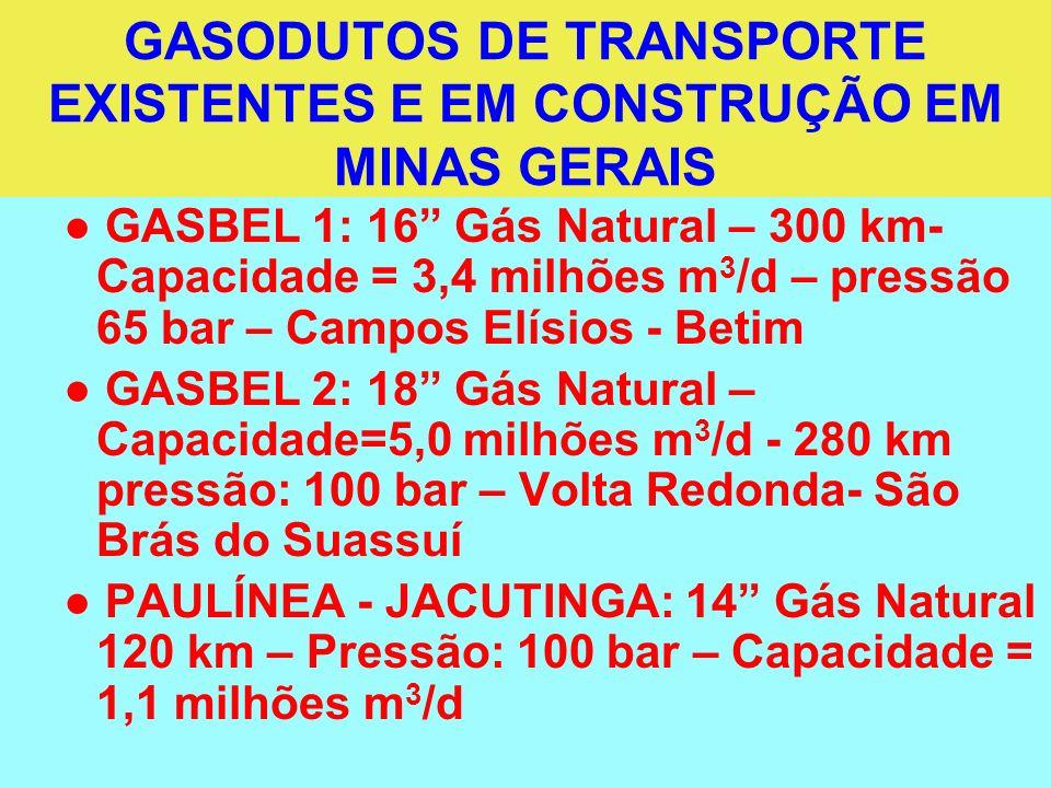 GASODUTOS DE TRANSPORTE EXISTENTES E EM CONSTRUÇÃO EM MINAS GERAIS GASBEL 1: 16 Gás Natural – 300 km- Capacidade = 3,4 milhões m 3 /d – pressão 65 bar