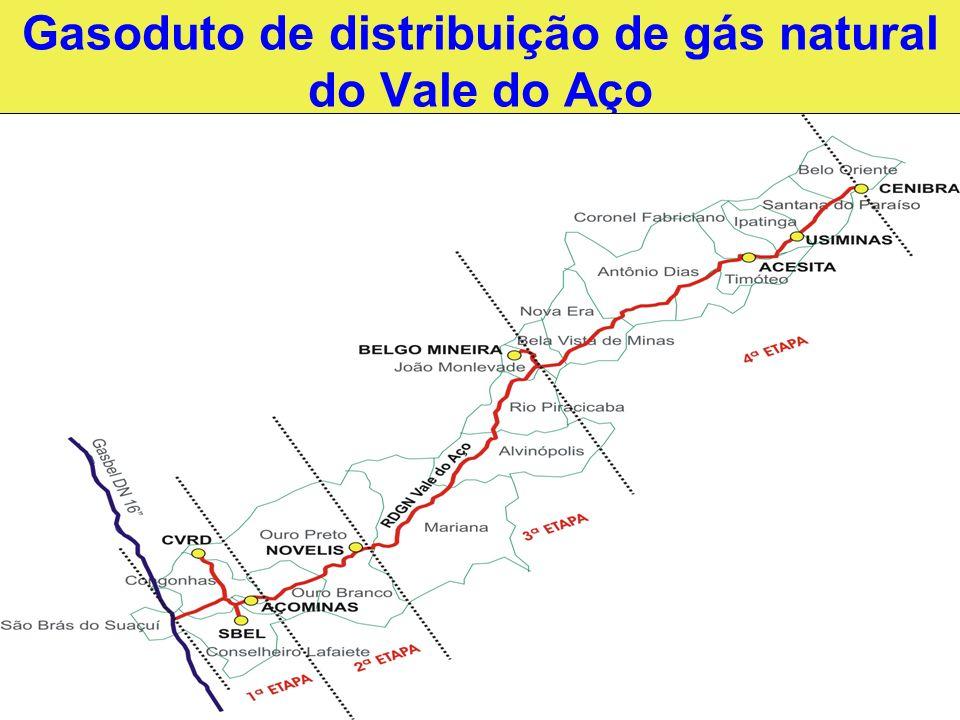 Gasoduto de distribuição de gás natural do Vale do Aço