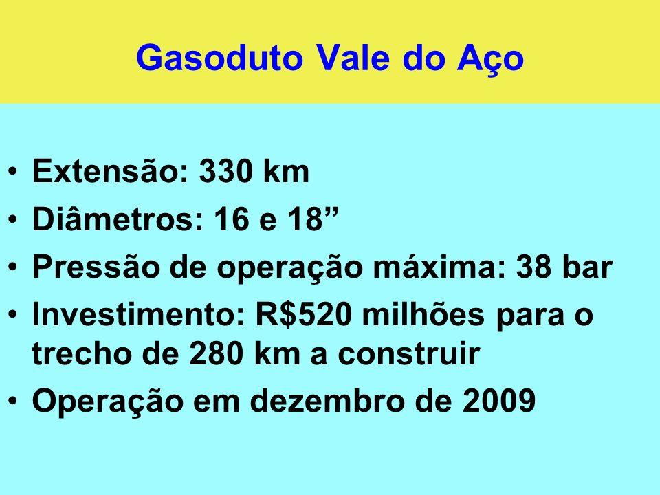 Gasoduto Vale do Aço Extensão: 330 km Diâmetros: 16 e 18 Pressão de operação máxima: 38 bar Investimento: R$520 milhões para o trecho de 280 km a cons