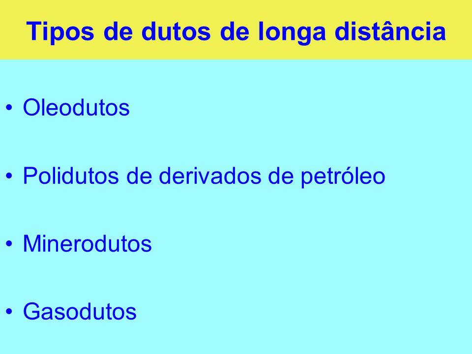 Tipos de dutos de longa distância Oleodutos Polidutos de derivados de petróleo Minerodutos Gasodutos