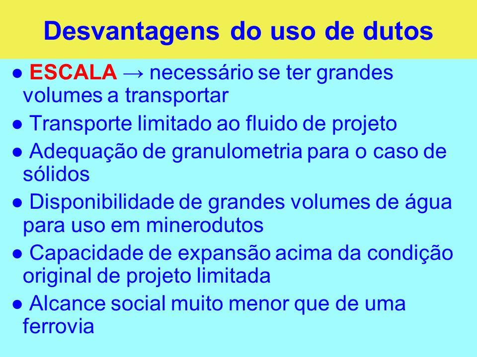 Desvantagens do uso de dutos ESCALA necessário se ter grandes volumes a transportar Transporte limitado ao fluido de projeto Adequação de granulometri