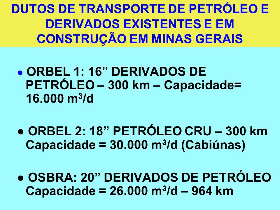 DUTOS DE TRANSPORTE DE PETRÓLEO E DERIVADOS EXISTENTES E EM CONSTRUÇÃO EM MINAS GERAIS ORBEL 1: 16 DERIVADOS DE PETRÓLEO – 300 km – Capacidade= 16.000