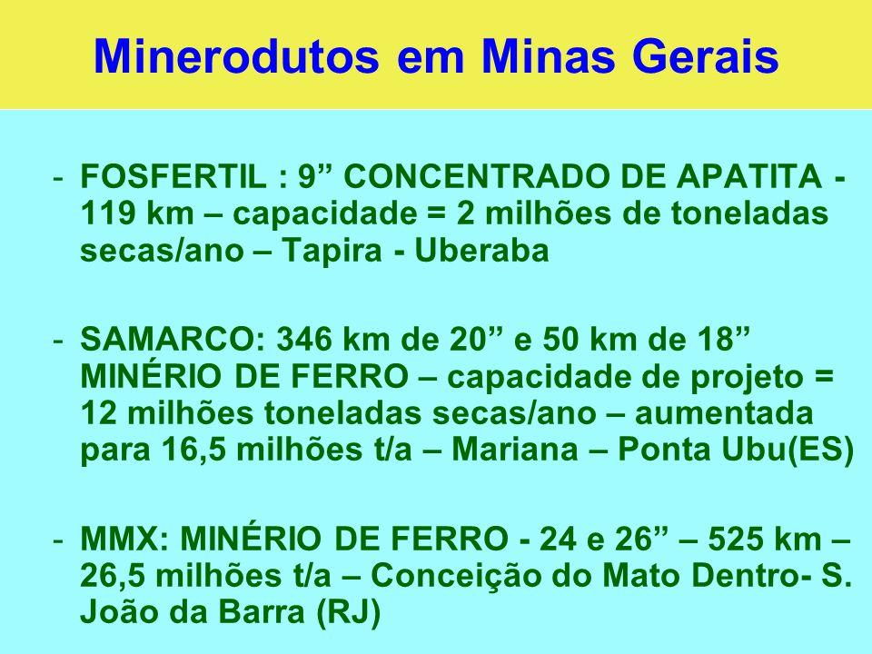 Minerodutos em Minas Gerais -FOSFERTIL : 9 CONCENTRADO DE APATITA - 119 km – capacidade = 2 milhões de toneladas secas/ano – Tapira - Uberaba -SAMARCO