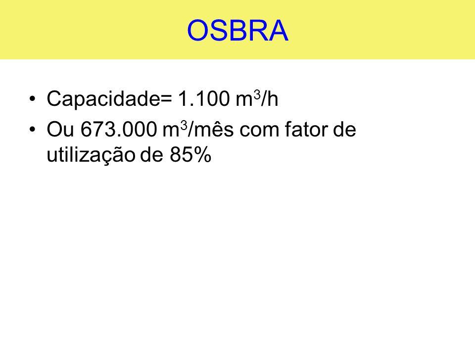 OSBRA Capacidade= 1.100 m 3 /h Ou 673.000 m 3 /mês com fator de utilização de 85%