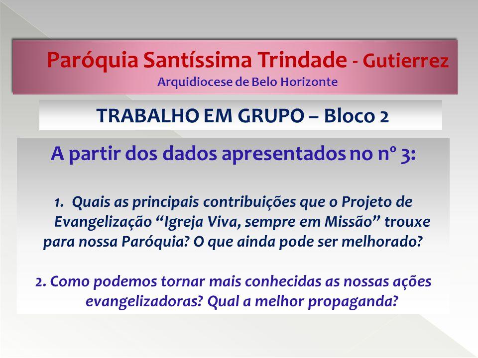 Paróquia Santíssima Trindade - Gutierrez Arquidiocese de Belo Horizonte A partir da conclusão, conversar sobre: 1.
