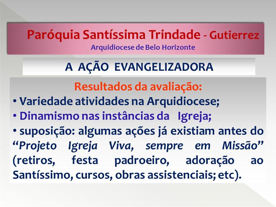 Paróquia Santíssima Trindade - Gutierrez Arquidiocese de Belo Horizonte Avaliação: sugestões para enriquecer ação na Arquidiocese: maneira de conduzir e conteúdo.