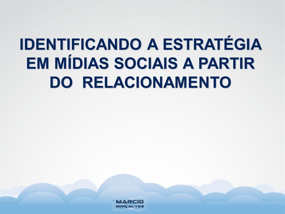 IDENTIFICANDO A ESTRATÉGIA EM MÍDIAS SOCIAIS A PARTIR DO RELACIONAMENTO