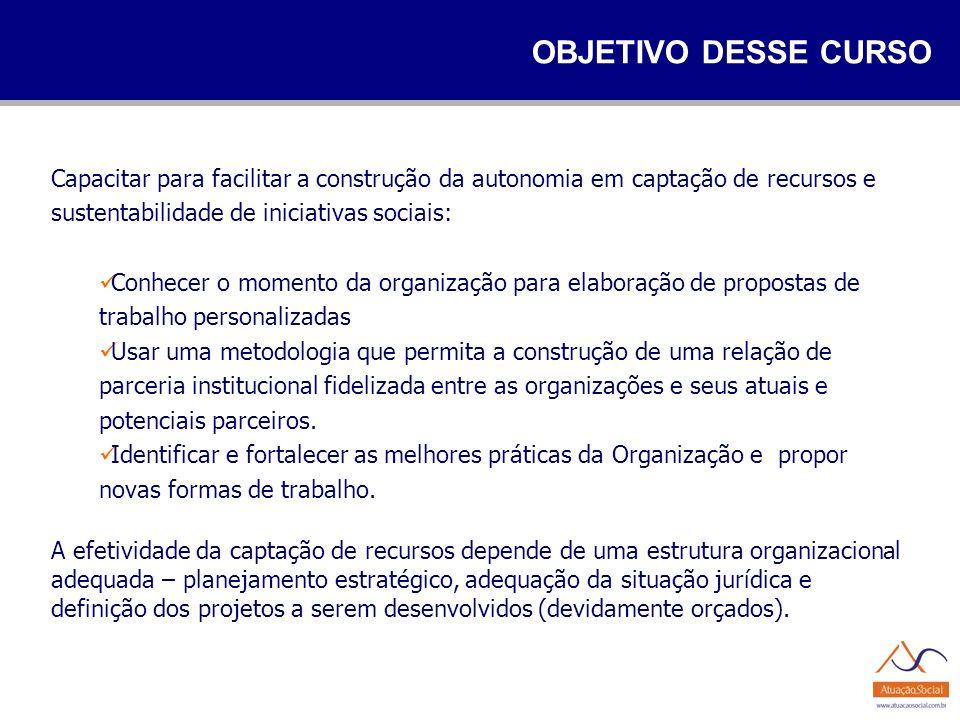 PRIORIZAÇÃO E DETERMINAÇÕES DE CUSTOS DOS PROJETOS Levantamento dos valores $ de investimentos necessários para cada Projeto.