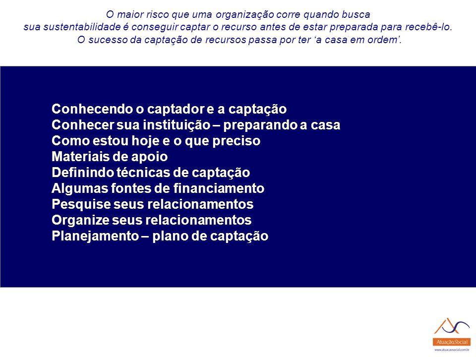 MOTIVAÇÃO DA AÇÃO SOCIAL (IPEA 2002) Razões Humanitárias76% Demanda da comunidade no entorno 38% Demanda de organizações locais33% Por preocupação com imagem26% Por satisfação dos funcionários25% Por convicção religiosa (de quem decide) 22%